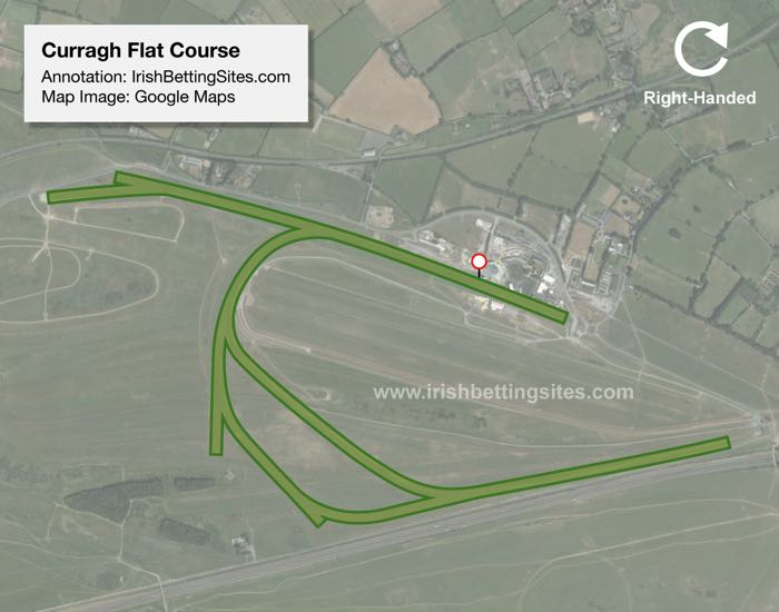Curragh Flat Satellite Racecourse Map